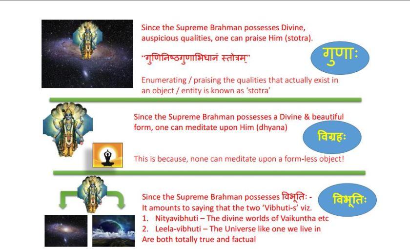 vishisht Brahman